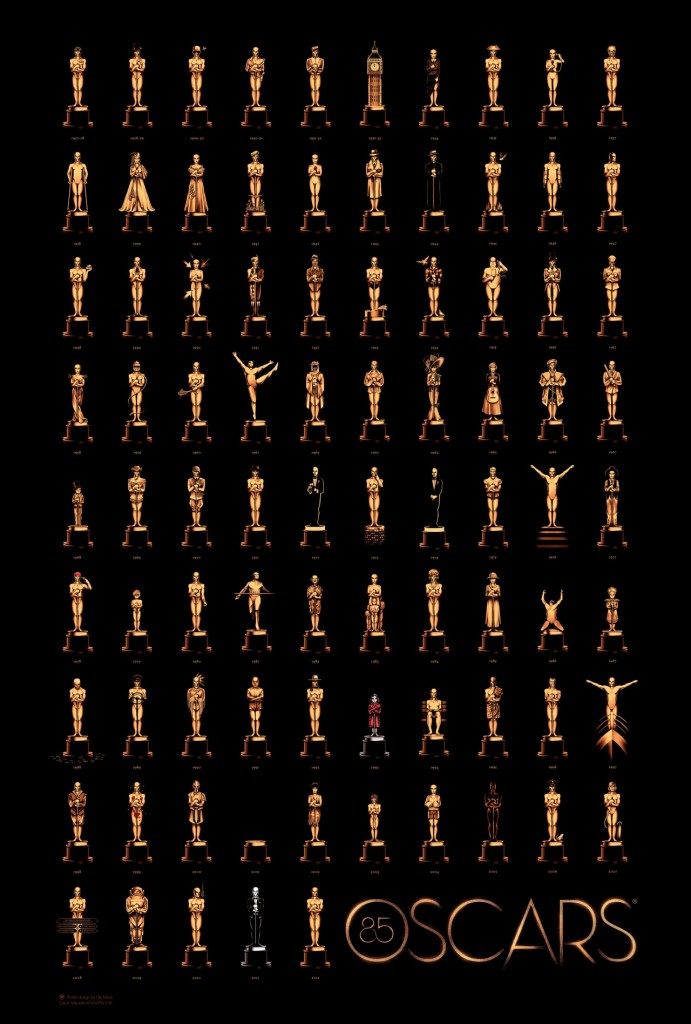 // 85 Years of Oscars