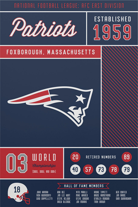 // New England Patriots