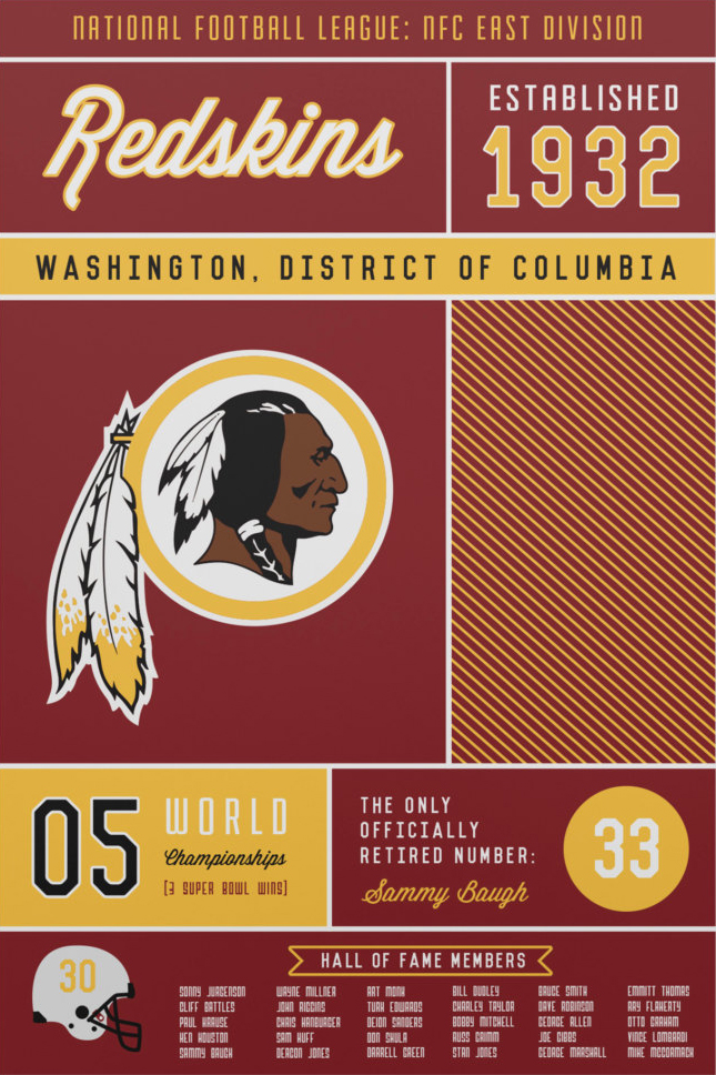 // Washington Redskins
