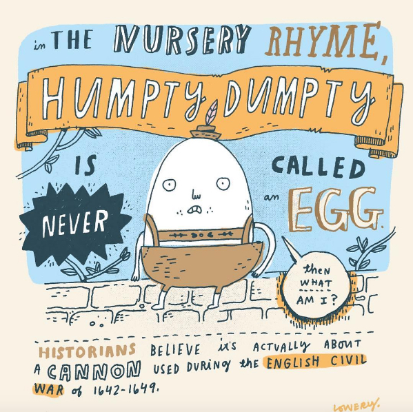 // Humpty Dumpty Fact